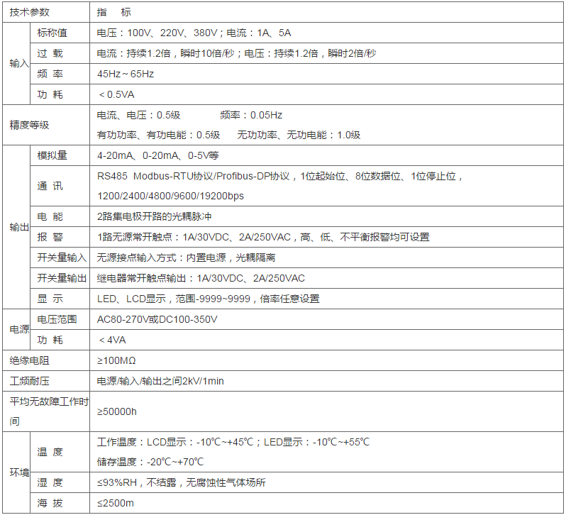 modbus/rtu协议 辅助电源:ac/dc220v   技术参考: 产品选型: 48型产品